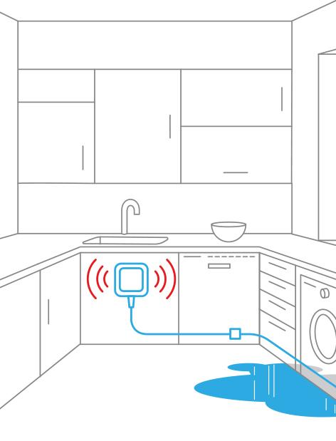 2 m Extensi/ón para el cable sensor Eve Water Guard